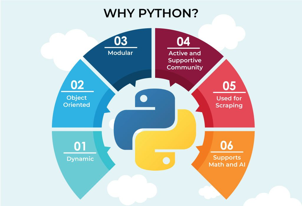 why-python for web development